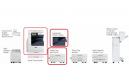 Xerox VersaLink B7035 + B7000 1-Tray with Stand Module + B7000 HDD (320GB) + B7000 Centre Catch Tray + B7000 35ppm Init Kit + B7